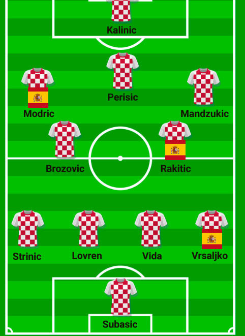 Giai dau La Liga thong tri World Cup 2018 hinh anh 5